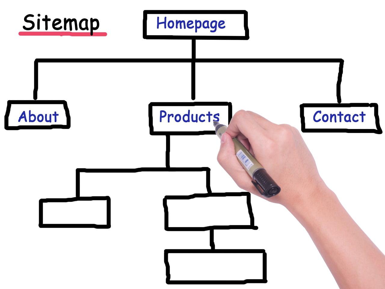 プラグインGoogle XML Sitemapsでサイトマップを作成し送信する方法